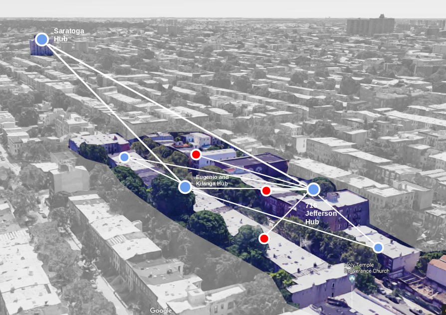 connectivity graph of the Jefferson street neighborhood hub