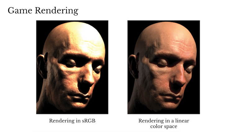 A comparison of game rendering in RGB vs linear sRGB